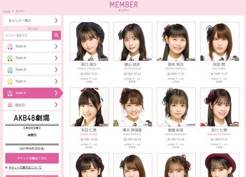 【悲報】韓国から戻った本田仁美さん、Team8には復帰できても、TeamBには戻れず【AKB48】