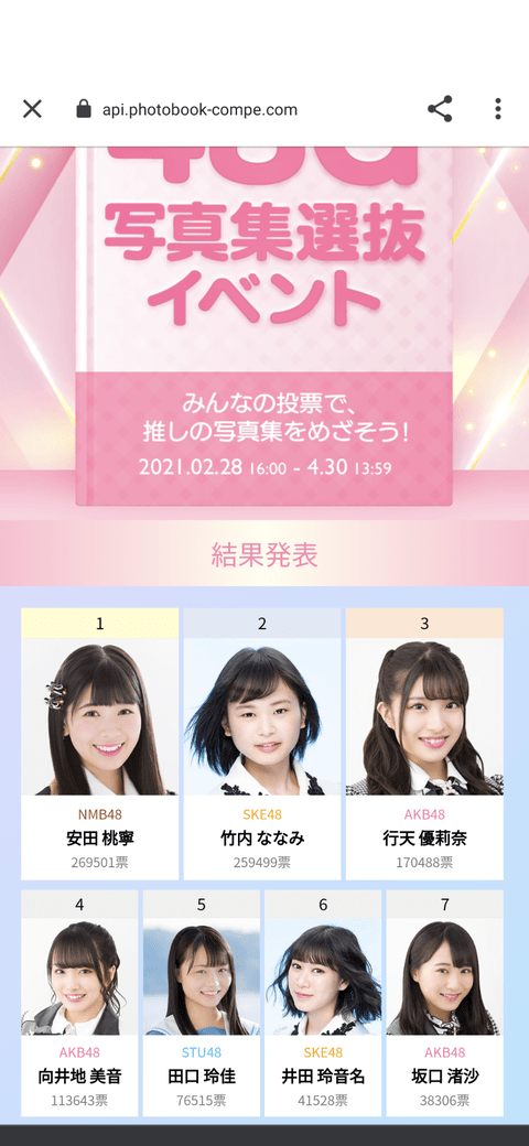 【悲報】AKB48G写真集選抜イベントでおんちゃま爆死・・・【向井地美音】