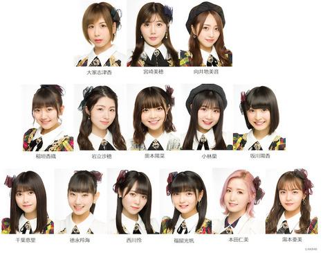 【朗報】AKB48、頭髪の日にスカルプDスポンサーの番組に出演wwwwww