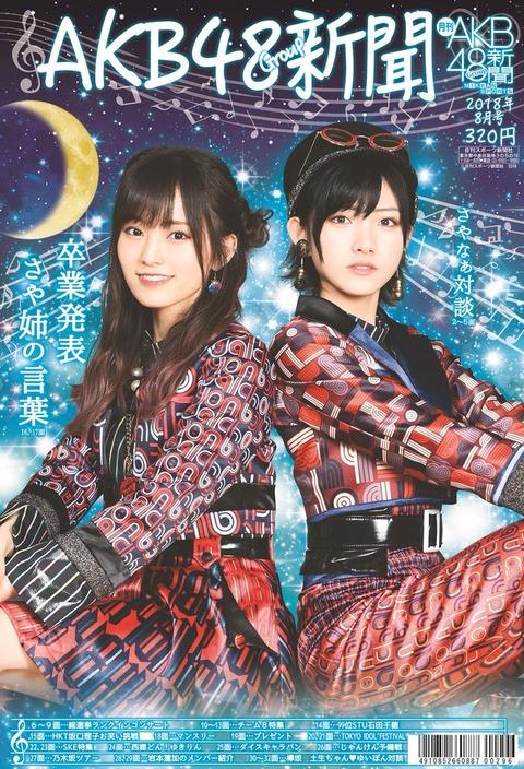 【AKB48新聞】さや姉4か月連続表紙とか頭おかしいだろwww【山本彩】