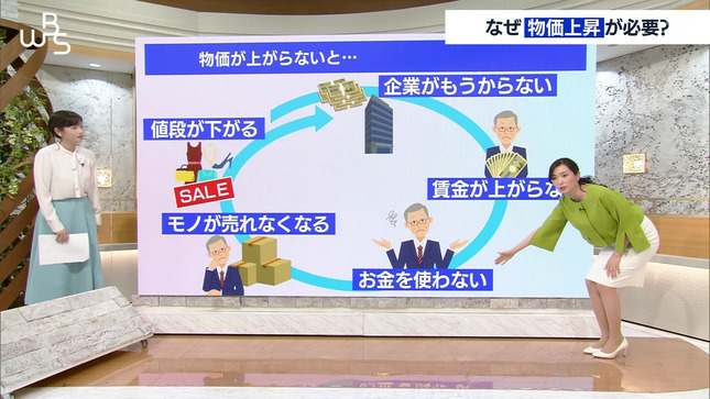 大江麻理子 ワールドビジネスサテライト 5