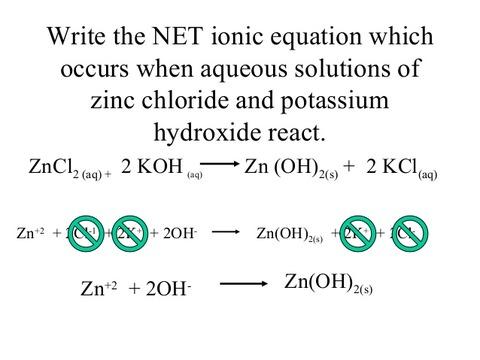 イオン反応式