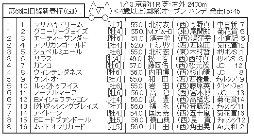 ハロン6112