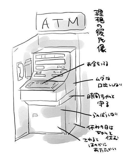 理想の彼氏ATM