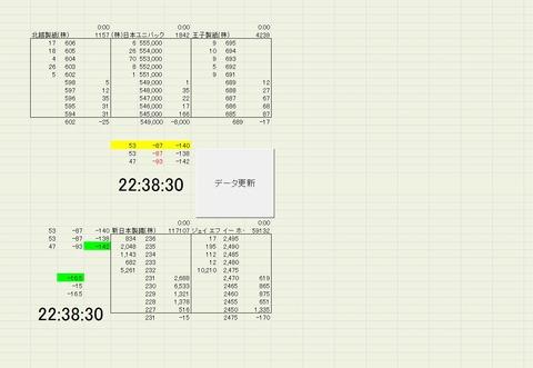 (参考)サヤ取り時に見ている画面マケスピRSSで作る