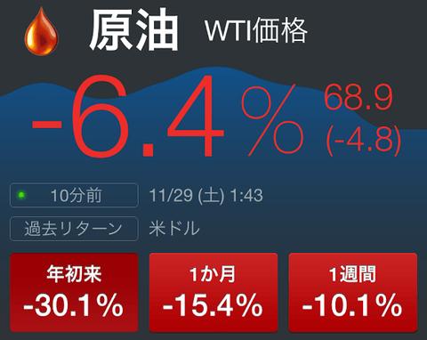 原油価格暴落の秘密
