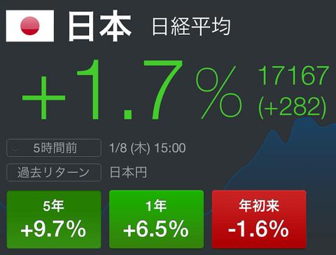 日経平均株価が堅調