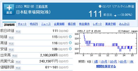 日本駐車場開発の株価