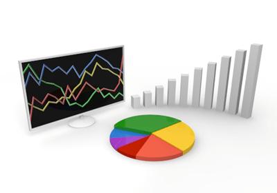 10月ADP雇用統計