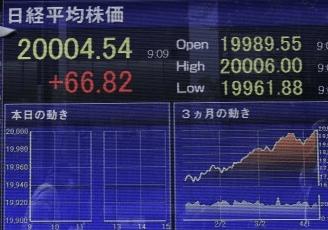 日経平均株価2万円に到達