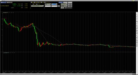 インドネシアルピア円20年_R