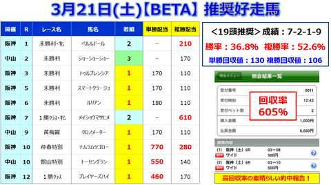 321【BETA】