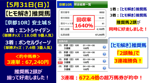 531【ヒモ解き】的中