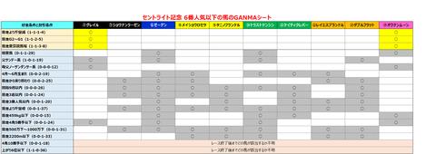 セントライト記念6