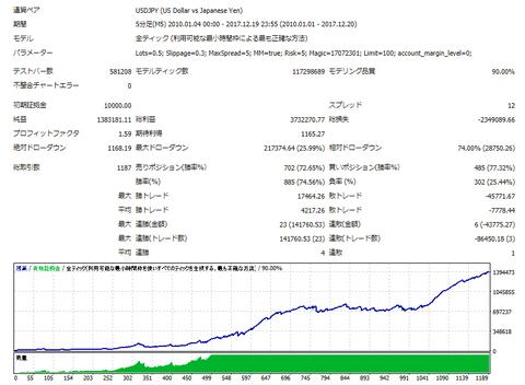 th_usdjpy_risk5_10000