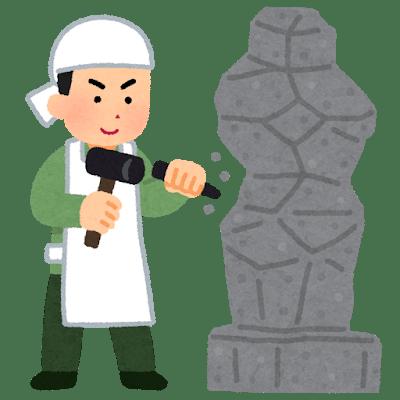 job_art_choukoku