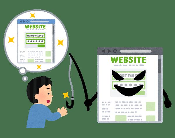 website_phishing