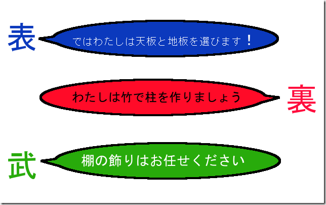 senkekaiwa2