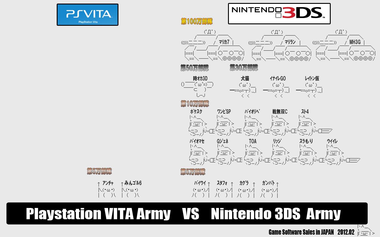Ps Vita 2k 12 | Wiring Diagram Database