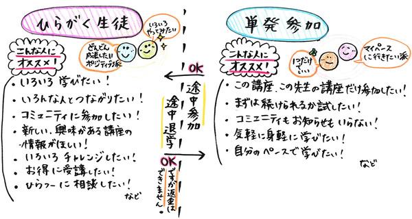 20170325ひらがくイメージイラスト-1-2