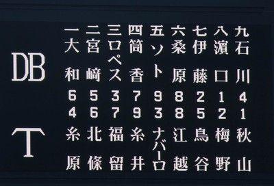 阪神8月最後の試合は秋山先発福留が3番で復帰6番江越