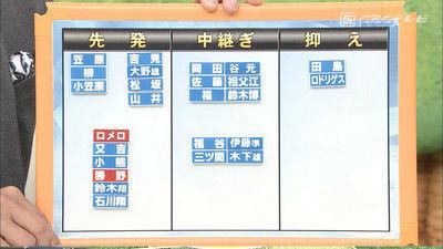 「田島は9回しかできない」―。竜が誇るレジェンド守護神・岩瀬仁紀氏だからこそ語れるクローザーの習性