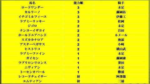 函館2歳S2018
