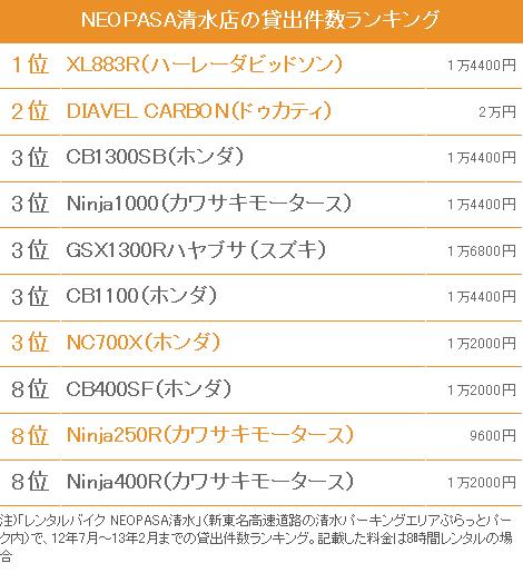 rent_rank