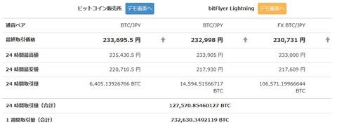 bitcoin_0519