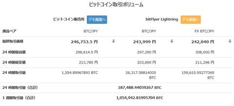bitcoin_ippuku
