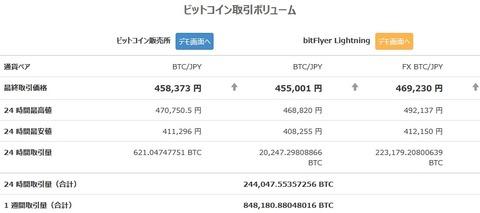 bitcoin_yabai