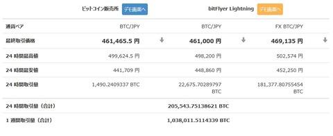 bitcoin_0815