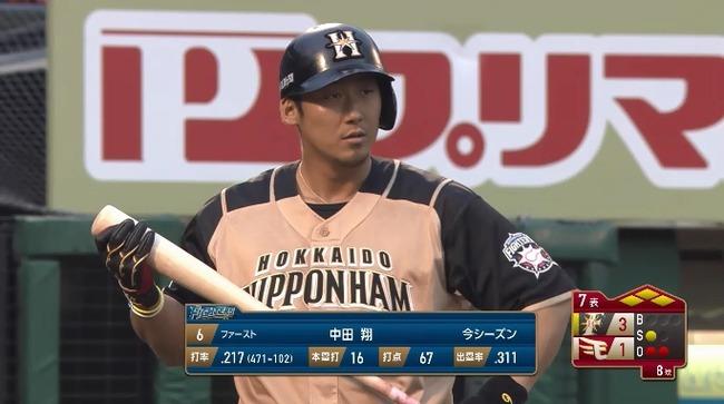 日本ハム中田1