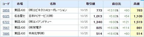 S高ネタ20191025