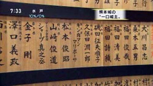 熊本城補修修繕一口城主キン肉マンマリポーサ