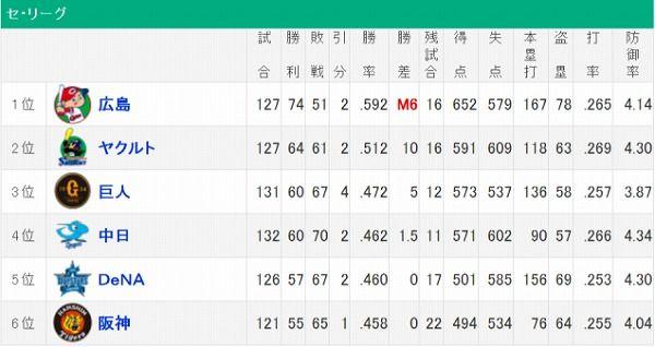 screenshot-www.bloomberg.co.jp-2018.09.03-04-30-10