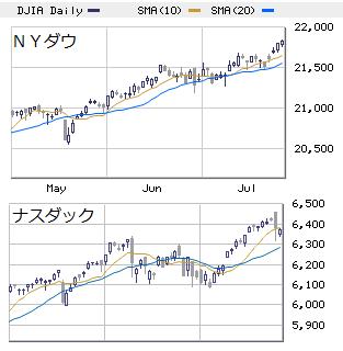 big (16)