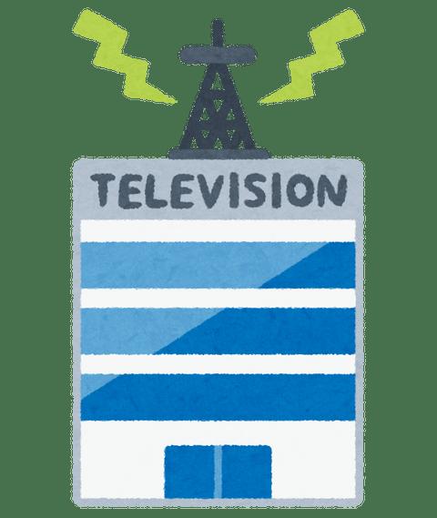 company_television
