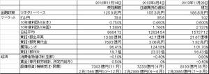 アベノミクスと黒田節11.30.2013
