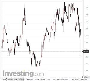 米2年債利回り2014.10.9