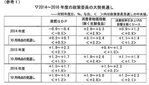 日銀2、2015.1.21