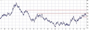 DXY1.22.2012