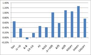 レンジグラフ3.18.2013