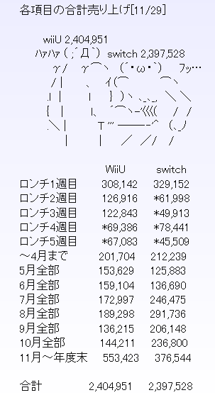 005833