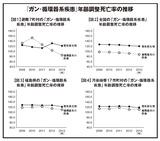 福島図1・2・3・4