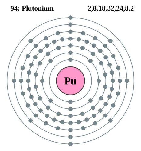 【絶望】 小便からプルトニウム検出、5人全員隔離治療へ