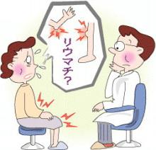 指の関節の痛み
