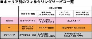 smartphone_hyou002_480x