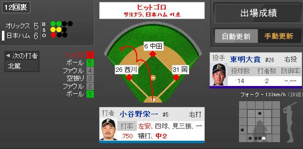 2014年3月28日 日本ハム vs オリックス 一球速報 - スポーツナビ