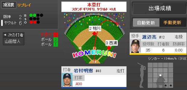 2014年4月6日 ヤクルト vs 阪神 一球速報